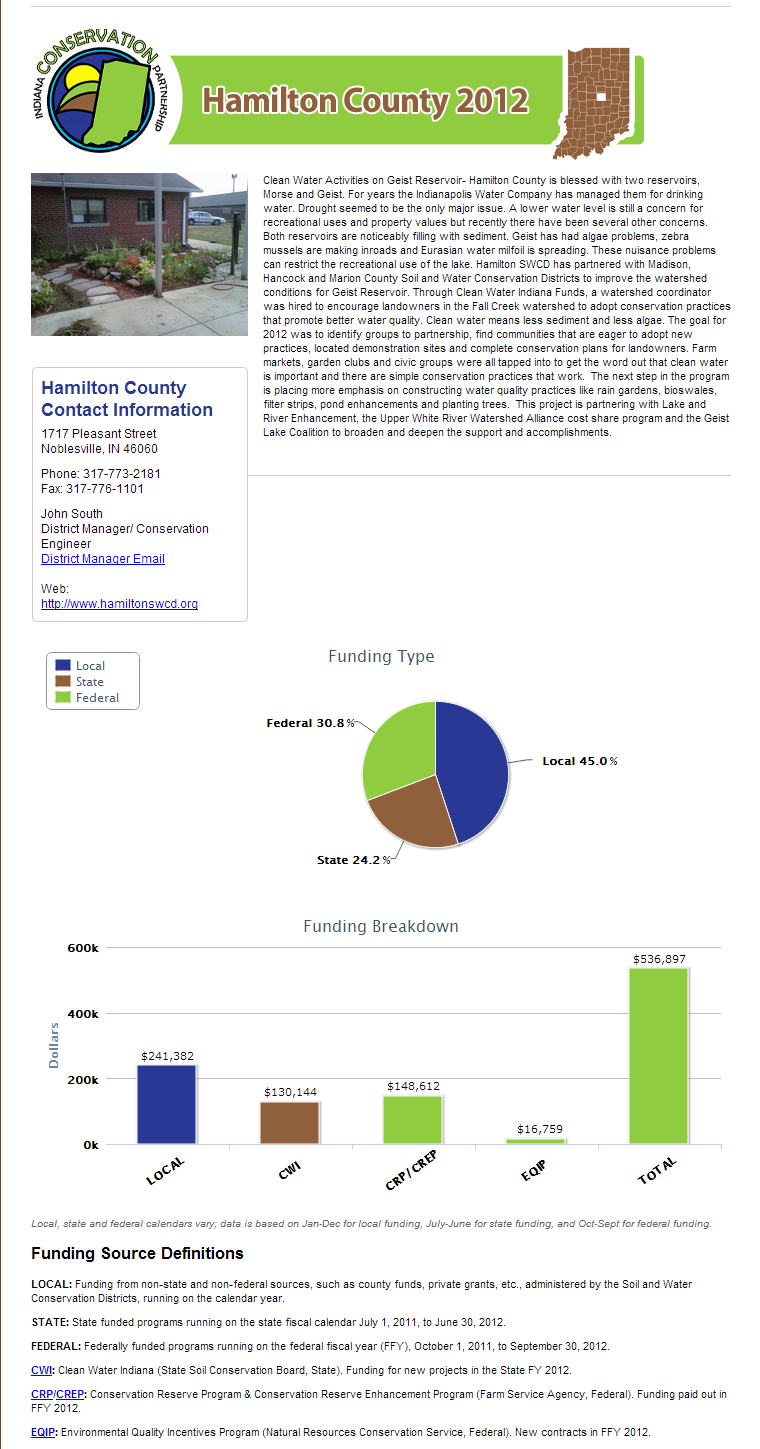 Indiana Conservation Partnership Report